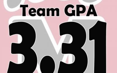 3.31 Overall Football Fall GPA